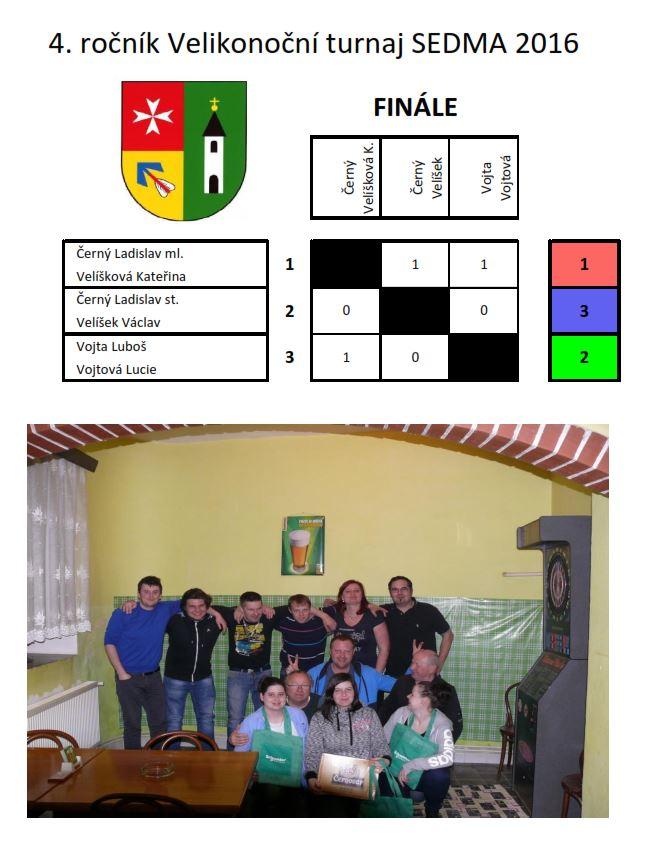 Karty 2016-finale